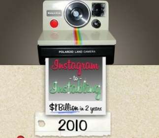 The Instagram 'Timeline to a Billion' Infographic is Remarkably Short