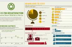 Dissatisfied Educator Infographics