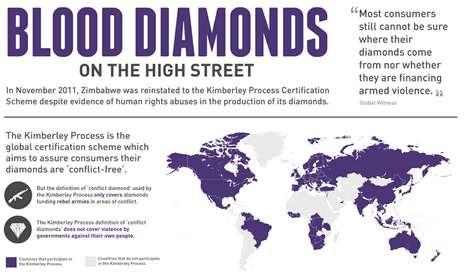Ethically Ambiguous Jewels