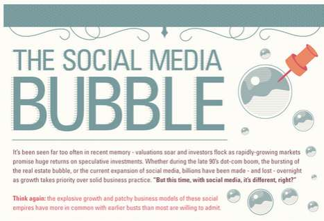The 'Social Media Bubble' Infographic Explores the Industry