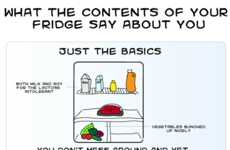 Refrigerator Lifestyle Charts - The Fridge Infographic Reveals Your Personality Based on Food