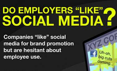 The 'Do Employers Like Social Media?' Infograph Exp