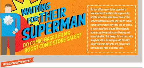 The Waiting for Their Superman Infographic Details Comic Book Sales