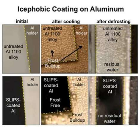 'Slips' Icephobic Coating Eliminates Ice Buildup in Cold Temperatures