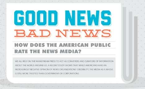 Skeptical Media Graphs