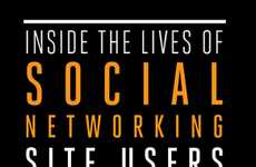 Guarded Online Networker Charts - The 'Lives of Social Networking Site Users' Infographic is Wary