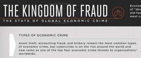 Fraudulent Fiscal Figures