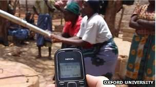 Text Messaging Water Pumps - New Smart Hand Pumps Send an Automatic SMS When Broken
