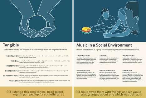 Wooden Token Music Players