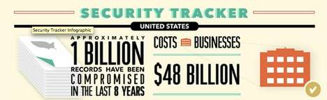 Business Breach Infographics
