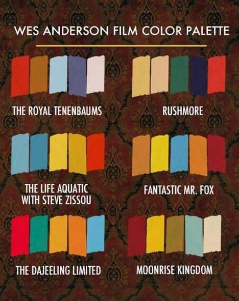 Favorite Filmmaker Shade Charts - The Beth Mathews 'Wes Anderson and His Colors' Chart is Spot On