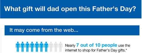 Paternal Present Stats