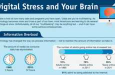 Risky Multitasking Statistics - Digital Stress Infographic Reveals Consequences of Juggling Tasks