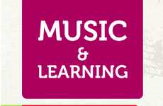 Brain Beats Charts - The 'Music and Learning' Infographic Explains Why Tunes Are Smart