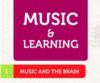 Brain Beats Charts
