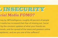 Online Anxiety Charts - The Social Media 'FOMO' Infographic is Unexpected