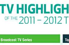Comprehensive Entertainment Graphics - 'Social TV Highlights' Tallies the Most Popular Premieres