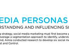 Networker-Arranging Graphs - The '6 Types of Social Media Personas' Chart