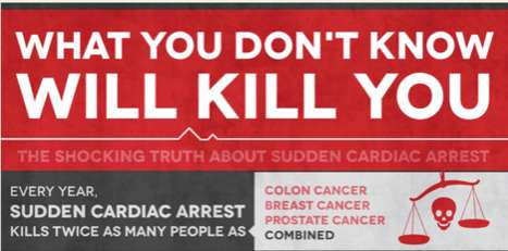 Fatal Death Statistics