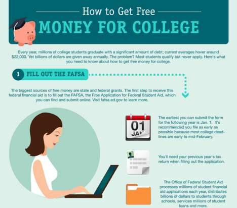 Costless Tuition Statistics