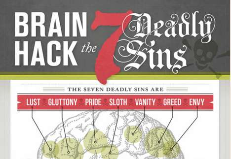 Human Vices Charts - The Seven Deadly Sins Infographic Reveals the Worst Characteristics to Have
