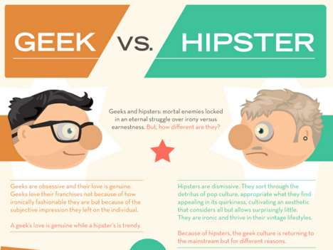 Style Comparison Charts