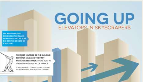 Elevator Information Charts - The Skyscraper Lifts Infographic Reveals Mechanics