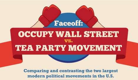 Political Protest Comparisons