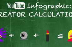 Content Creator Calculations - This YouTube Infographic Sheds Light on the Site's Uploaders