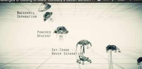 Mars Landing Sequence Videos