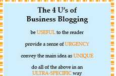 Corporate Content Guides - The 'Anatomy of a Business Blog Post' Infographic is Cautionary