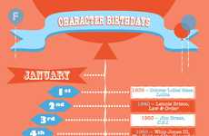 Pop Culture Birthday Infographics