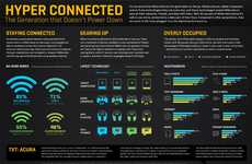 Digital Usage Infographics - The Pew Research Center Examines the Millennials