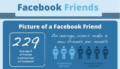 Social Media Companion Stats