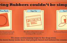 Convenient Contraceptive Deliveries  - The Dollar Rubber Club Will Deliver Condoms to Your Home