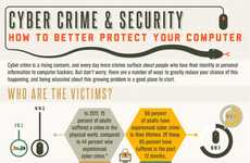 Cyber Crime Infographics - The Rasmussen College Chart Provides Online Safety Tips
