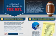 Sports Injury Infographics - The 'Medical Billing & Coding' Chart Examines Brain Damage in the NFL