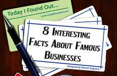 Fascinating Corporate Factoids