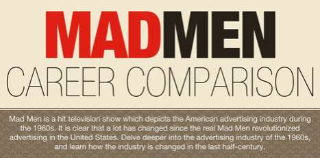 The Mad Men Career Comparison Chart Maps an Industry's Evolution
