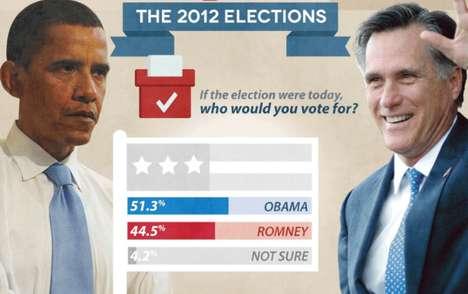 Determinate Political Graphs