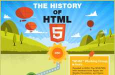 Chronological Coding Charts - The History Of HTML5 Infographic is a Must-Read