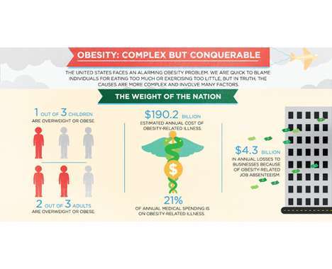 10 Weight-Oriented Infographics