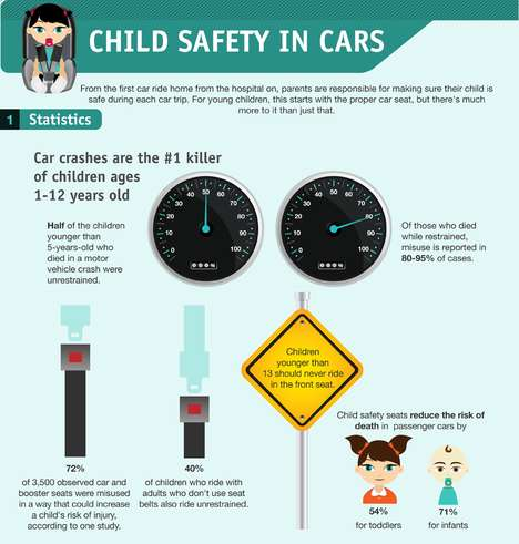 The 'Car Insurance' Infographic Shows How to Prevent Injuries