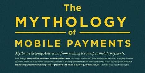 Myth-Busting Smartphone Charts