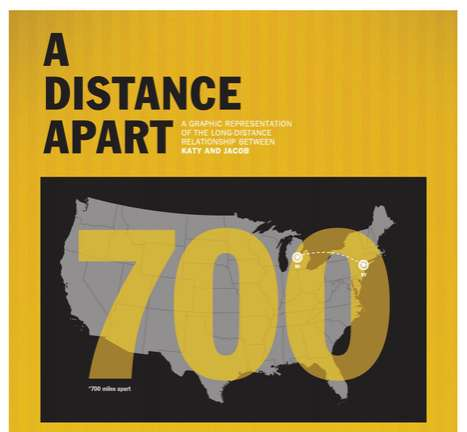 The 'A Distance Apart' infographic is Adorable and Geeky