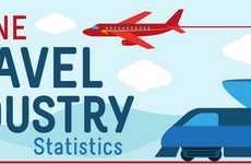 Internet-Savvy Nomad Charts - This Online Travel Industry Infographic is a Telling Snapshot