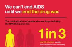Disease-Fighting Policy Graphs - The 'We Can't End AIDS Until We End the Drug War' Chart is Telling