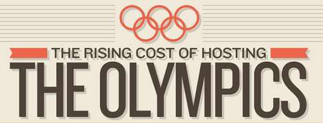 Fiscal Olympic Charts