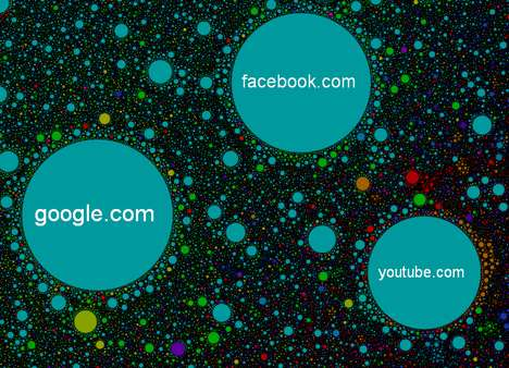 Astrological Website Graphs - 'The Internet Map' Puts the World's Online Hubs to Scale