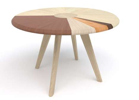 Pie Chart Tables